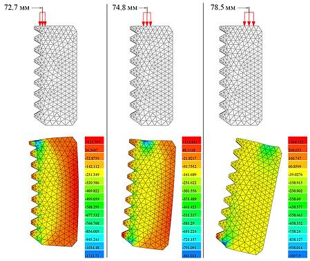 Напряжения и деформации для тонкой гайки в зависимости от способа приложения осевой нагрузки