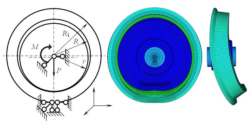 Схема нагружения и деформированное состояние колеса дифференциального вращения