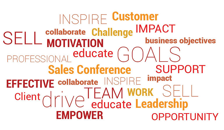 Wordcloud sales meeting themes