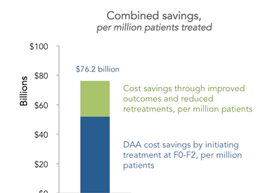 Can advanced diagnostic technologies reduce costs and improve outcomes by allowing earlier DAA treat