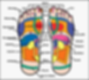 Foot massage - reflexology in Oxfordshire