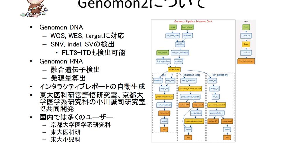 Genomon2 Tutorial