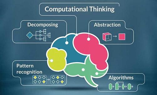 Computational-Thinking-750x458.jpg