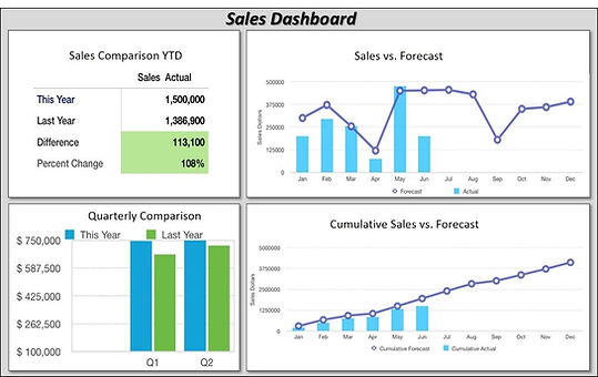 Sales Dashboard.jpg