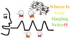 聲樂小知識– 不同種類的音域 (第二部) Vocal Knowledge– The Different Singing Voice Types (II)