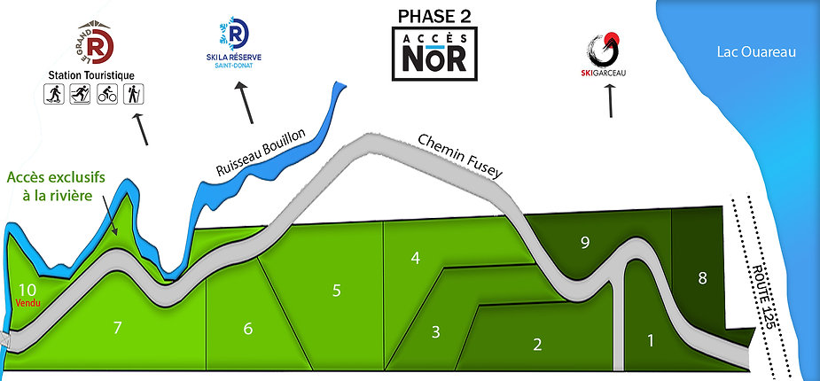 phase 2 acces nor