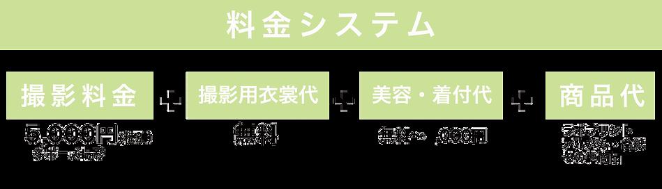 inoue-photo-hiroshima-七五三価格.png