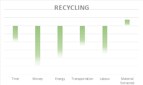 recycling%20graph_edited.png