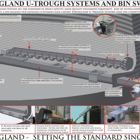 u-trough systems and bin sweeps.png