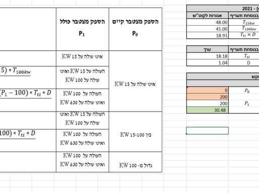 """22.2.21 – מחשבון נלווה להחלטה- אסדרת גגות קטנים עד 630 קוו""""ט"""