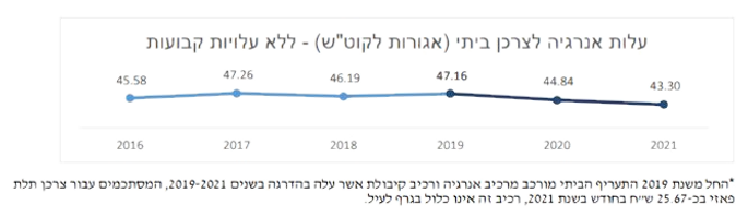 %D7%A2%D7%9C%D7%95%D7%AA%20%D7%90%D7%A0%