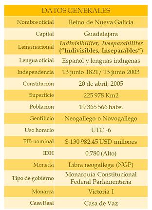 datos generales.png