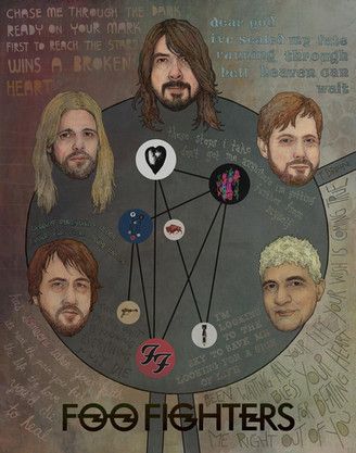 FOO FIGHTERS - A SIGN OF LIFE