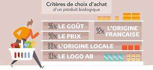 bio_critères_achat.png