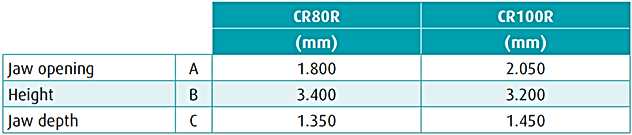 CR80R Specifications