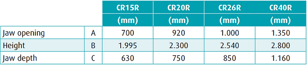 CR15 Specifications