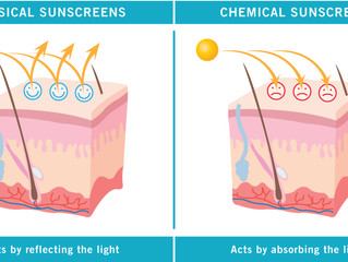 Chemical SPF VS. Physical Block SPF IMPORTANT- Know the Difference