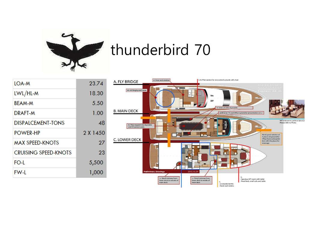 THUNDERBIRD 70_페이지_4.jpg