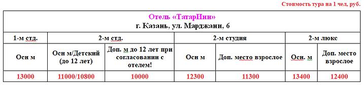 Казань Татар Инн.PNG