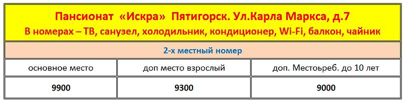 Пятигорск Искра 4.PNG