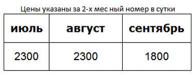 Новомихайловский ГК Торнадо.PNG