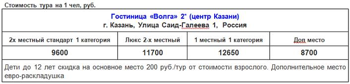 Казань Волга.PNG