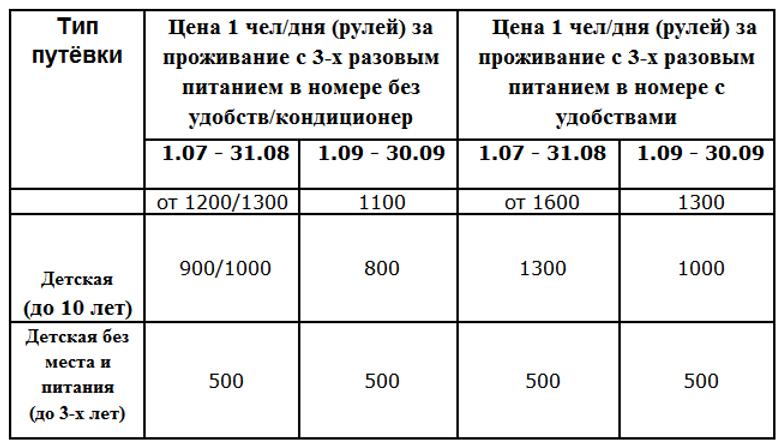Дивноморск Зелёный Гай.PNG