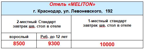 Краснодар Мелитон.PNG