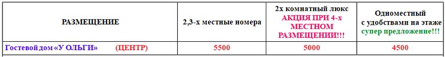 ДИВНОМОРСК У ОЛЬГИ.PNG