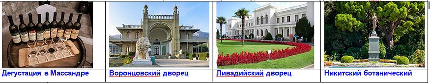 Воронцовский дворец.PNG