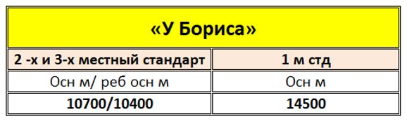 У Бориса.PNG