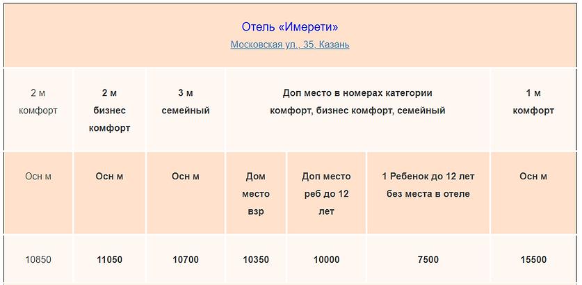 Казань Имерити май.PNG
