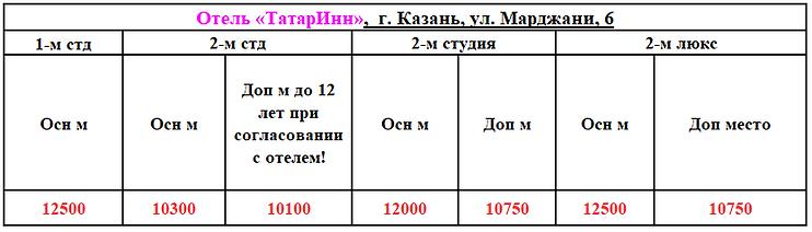 Каазнь Татар Инн.PNG