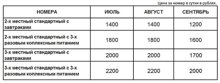 Лермонтово Ростов.PNG