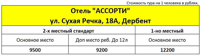 Дагестан Ассорти.PNG