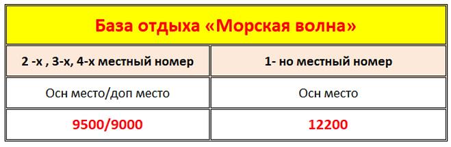 Дербент Морская волна 4.PNG