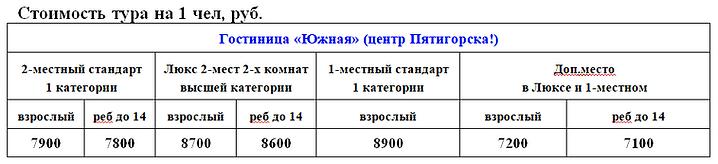 Южная Пятигорск.PNG