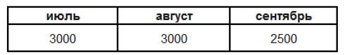 Геленджик Анастас1.PNG