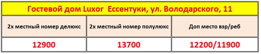 Есентуки Люхсор.PNG