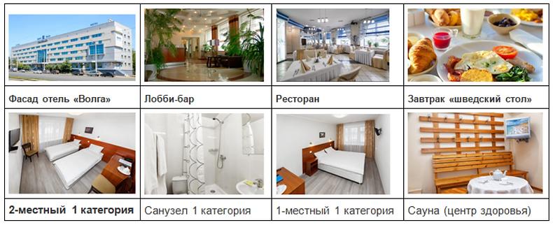 Казань Волга 1.PNG