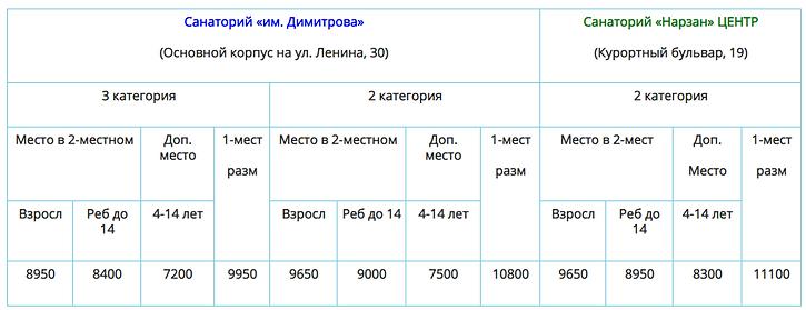Димитров Нарзан.PNG