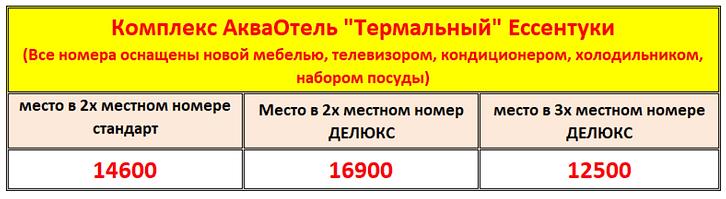Ессентуки Термальный.PNG