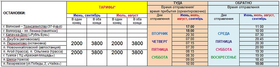 Цена Лазаревское  21г..PNG