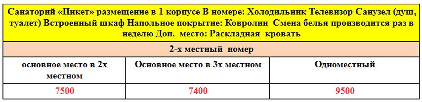 Пикет Суворовские.PNG