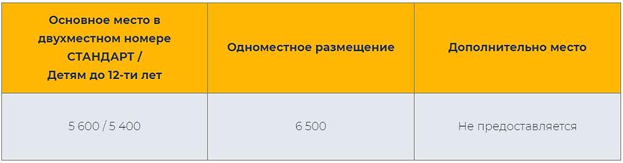 Проживание Краснодар.PNG