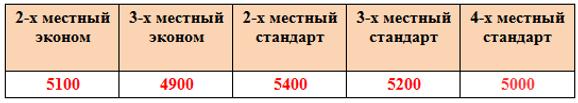 Геленджик Апельсин.PNG