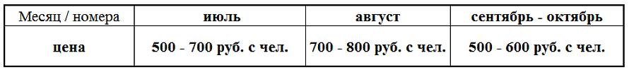 Анапа на Кирова.PNG