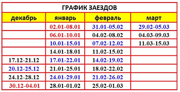График заездов Архыз.PNG