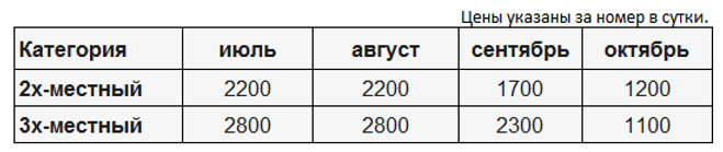 Новомихайловский Черномор.PNG