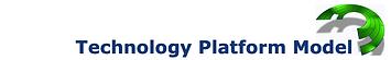 Technology Platform Model.png